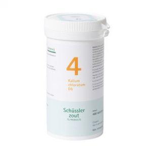Sels de Schüssler nr 4 Kalium Chloratum D6 400 comprimés
